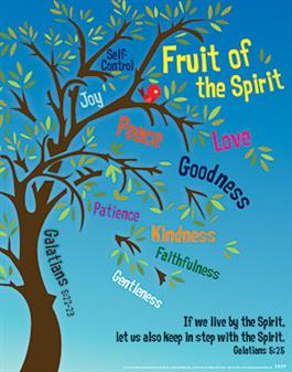 Fruit-Of-The-Spirit-Poster
